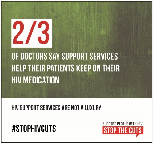 Stop_HIV_Cuts_Infographics_1