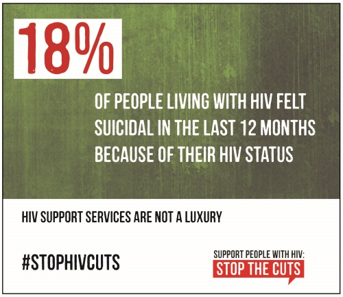 Stop_HIV_Cuts_Infographics_2
