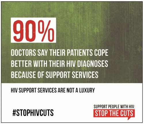 Stop_HIV_Cuts_Infographics_3